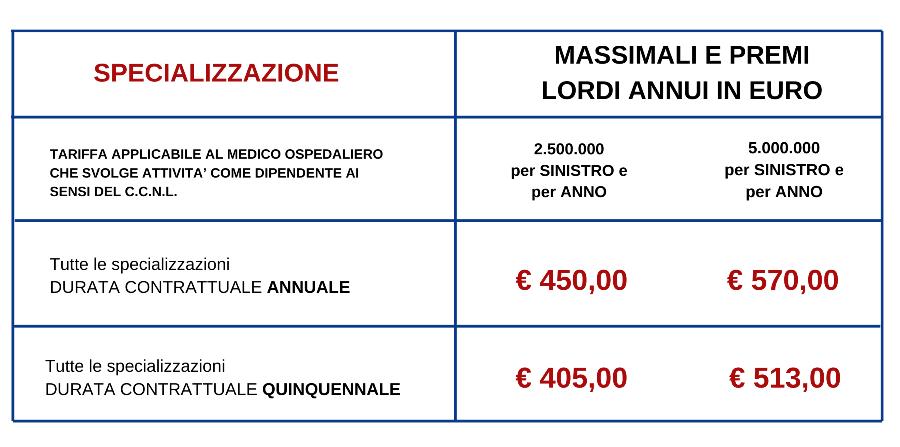 colpa grave milanese